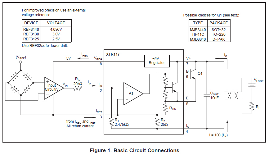 4-20mA simulation circuit for PLC