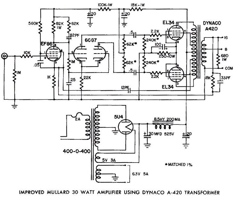 Mullard EL34 Push-Pull Tube Amp Schematic (Dynaco A420 Transformer) - schematic
