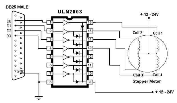 Computer Controlled Stepper Motor - schematic