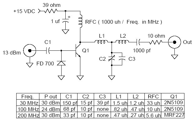 1 Watt Universal RF Amplifier - schematic