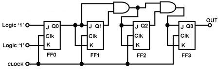 digital counter circuits - schematic