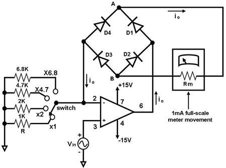 Index7 on op amp power meter