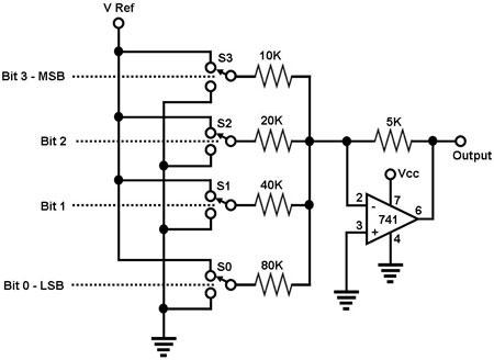 op amp summer as a digital to analog converter dac - schematic