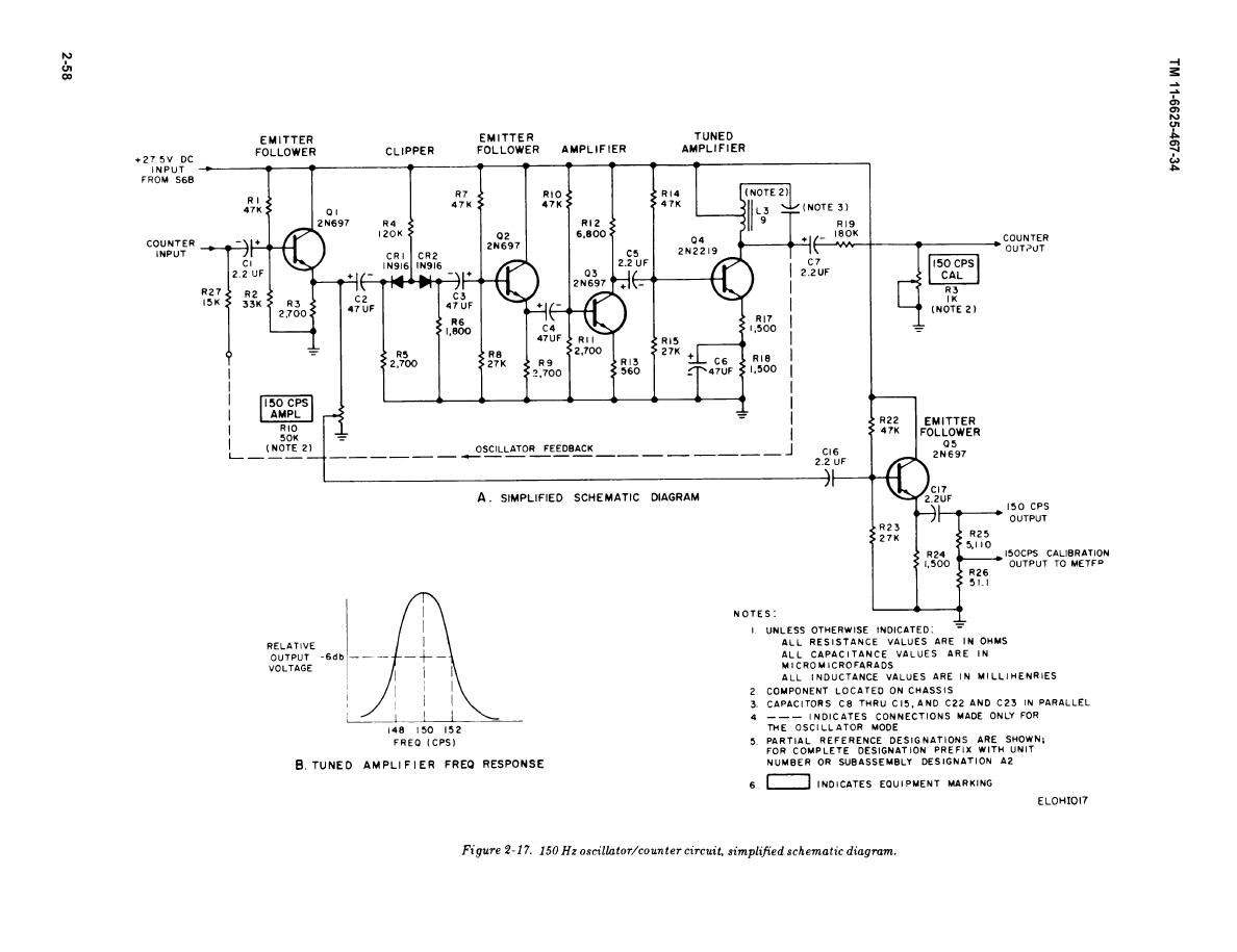 150-Hz Oscillator/Counter Circuit. Simplified Schematic Diagram - schematic