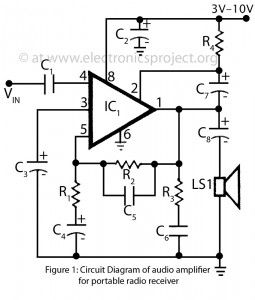 simple rf amplifier circuit  simple  free engine image for