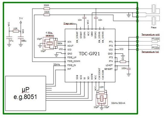 The Application of TDC-GP21 in Ultrasonic Heat Meter - schematic