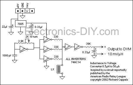 RF Inductance Meter