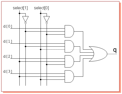 electrical engineering logic gates - schematic