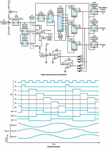 Three-Phase Sine-Wave Generator - schematic