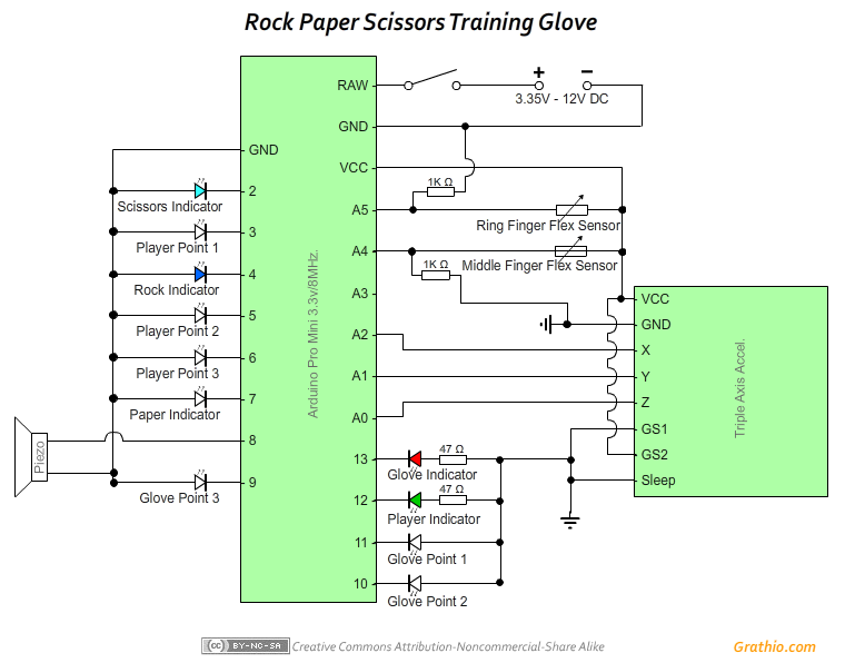 Rock Paper Scissors Playing Glove