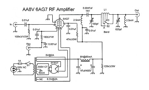 The AA8V 6AG7 Amplifier