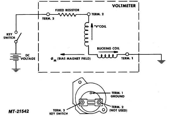 Voltmeter - schematic