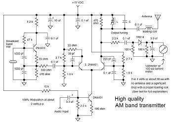 Notes on the Wenzel low power AM transmitter schematic - schematic