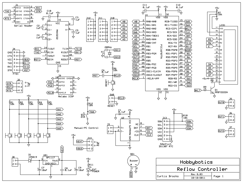 Robotics Reflow Controller