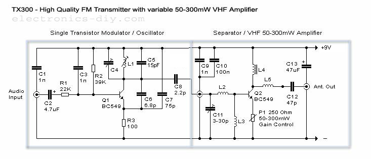 50-300mW FM Transmitter With TX300 - schematic