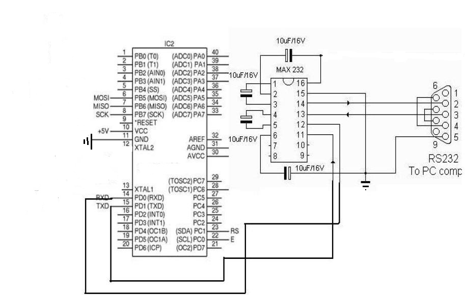 serial communication on atmega3216