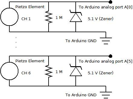 sensor Arduino analog signal read problem - schematic