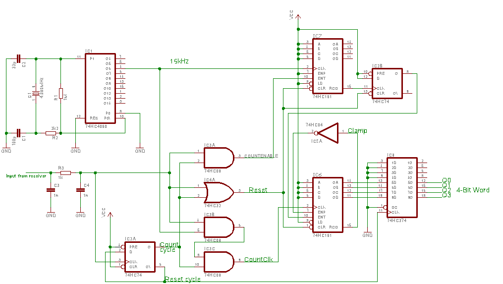 Rx Decoder - schematic