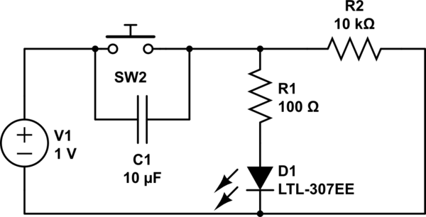 How the capacitor works (in a debouncing circuit)