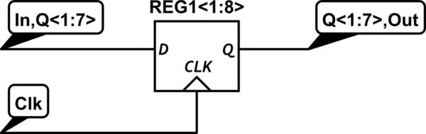 Shift register on a schematic