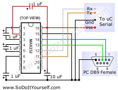 Communication between a USB/serial device and an AVR (atmega/Arduino) microcontroller - schematic