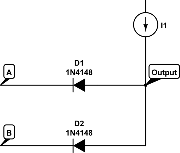 Logic gate using current source and diodes