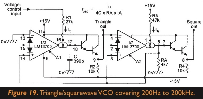 oscillator VCO sawtooth and duty cycle - schematic