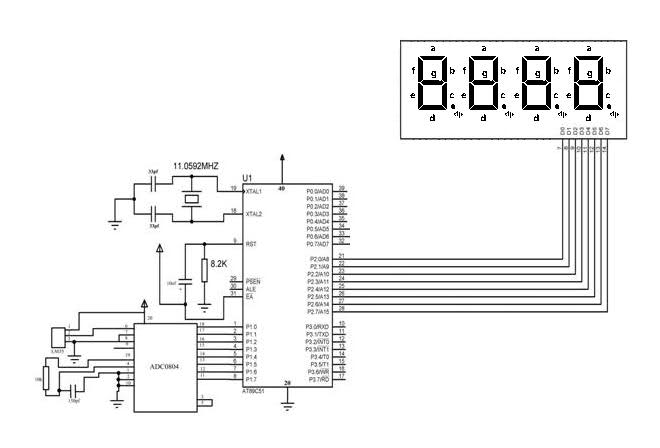 Digital Temperature monitor with LM5 and AT89C51
