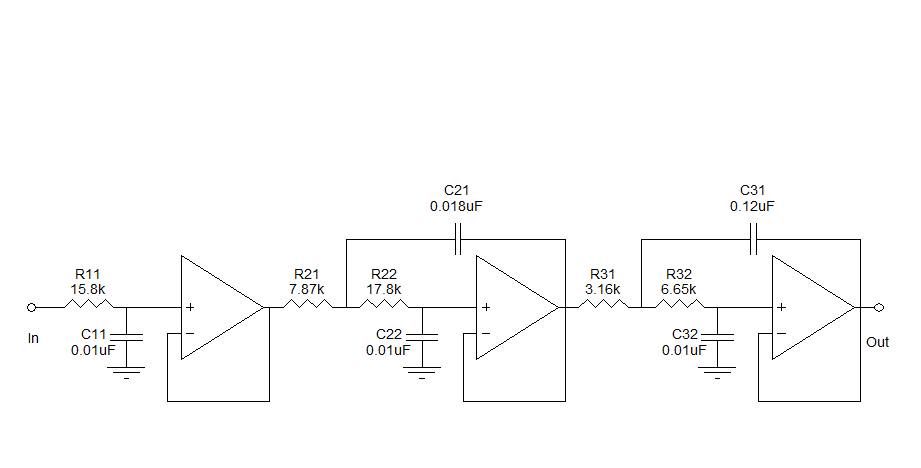 LPF circuit for rear fill decode