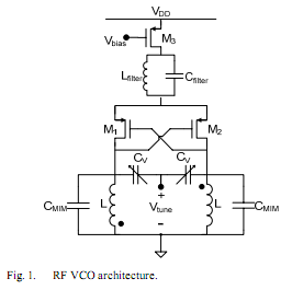 2 GHz CMOS Voltage-Controlled Oscillator with Optimal Design of Phase Noise and Power Dissipation - schematic