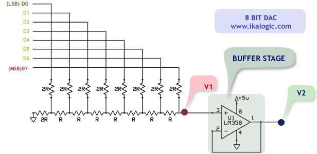 8-bit Digital to Analog converter (DAC) - schematic