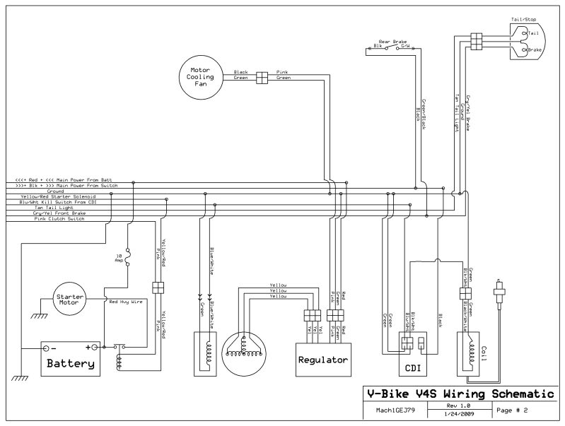 Chinese 110 Atv Wiring Diagram 5 Pin Cdi