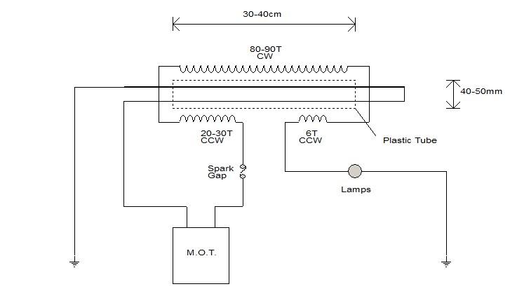 smith kanapadz replication 6 - schematic