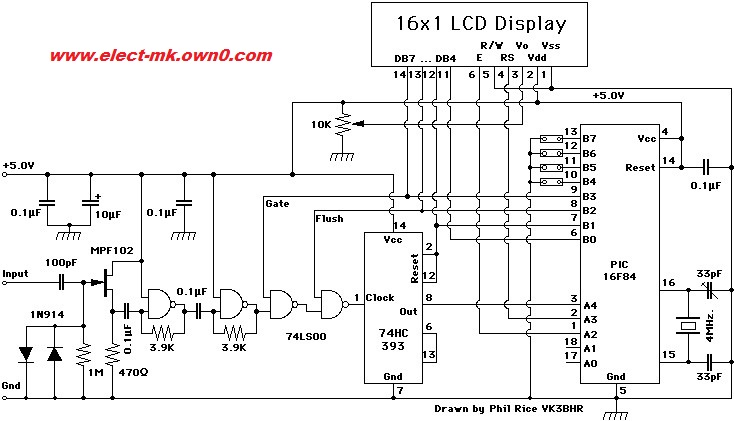 Frequency Meter Circuit - schematic