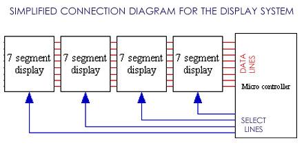 5hz to 500 Khz Frequency-Meter - schematic