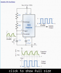 555 timer astable multivibrator - schematic