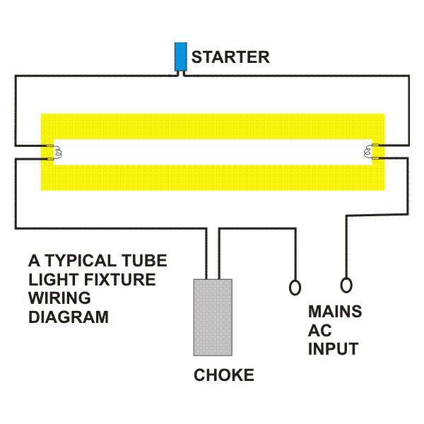 Working Principle Of Fluorescent Tube Lights Explained