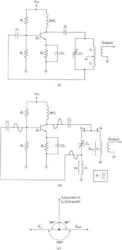 RF OSCILLATOR CIRCUITS - schematic