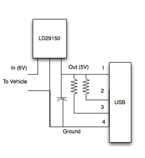 Touch-Controlled iPod Nano Sound System for Car - schematic