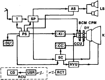 receiver circuit page 6   rf circuits    next gr
