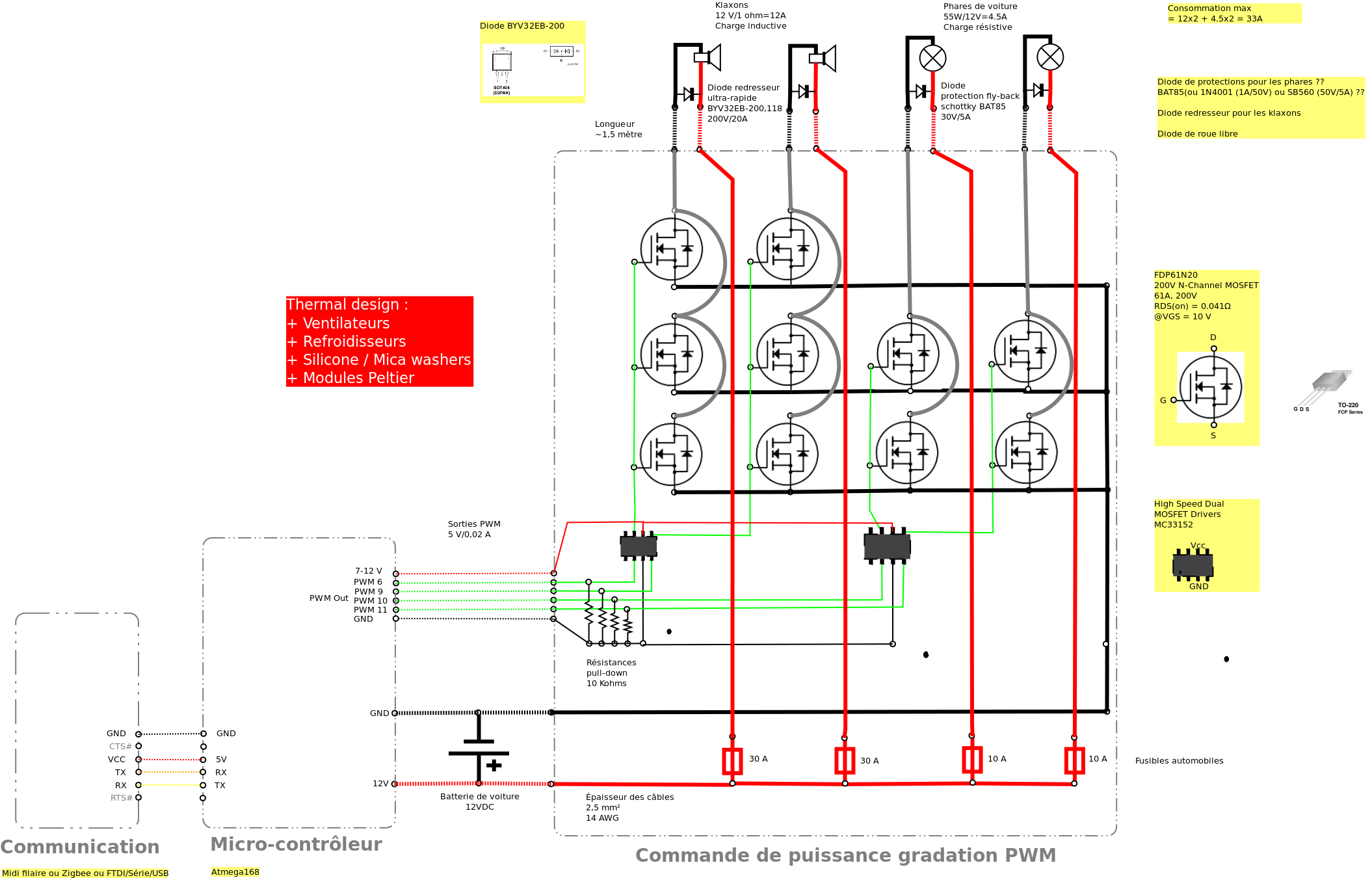 Car Circuit Page 8 Automotive Circuits Non Contact Tachometer Using 8051 Microcontroller Eeweb Control Horns In Pwm