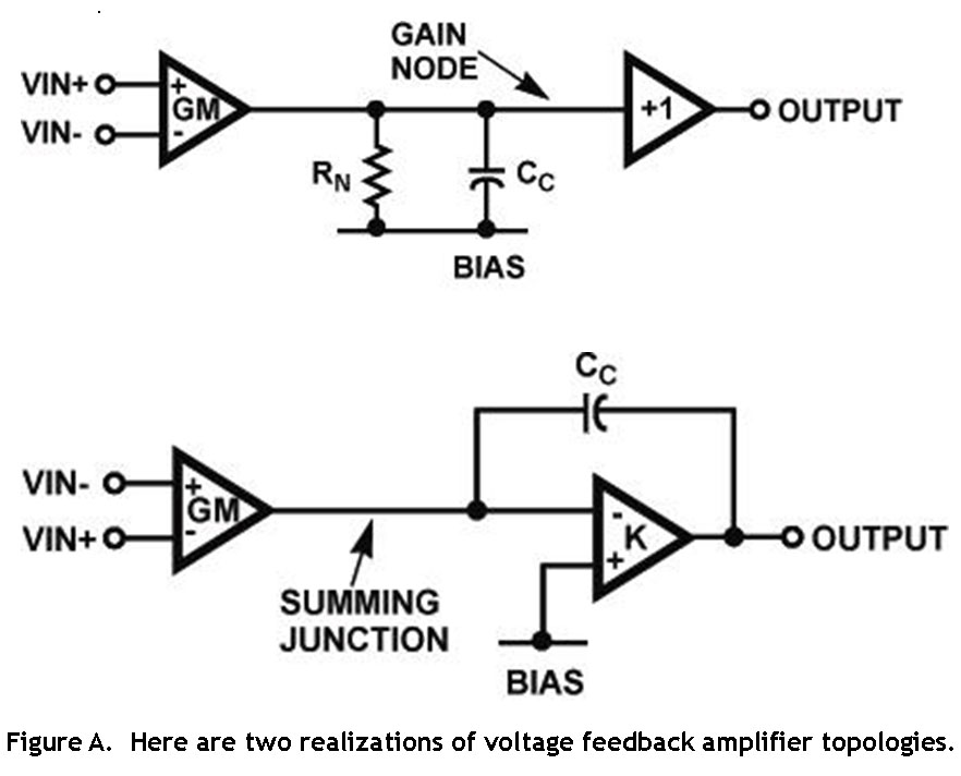 Selecting video op amps - schematic