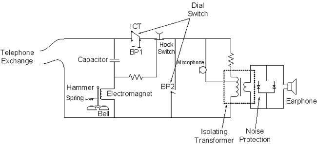 DTMF - schematic
