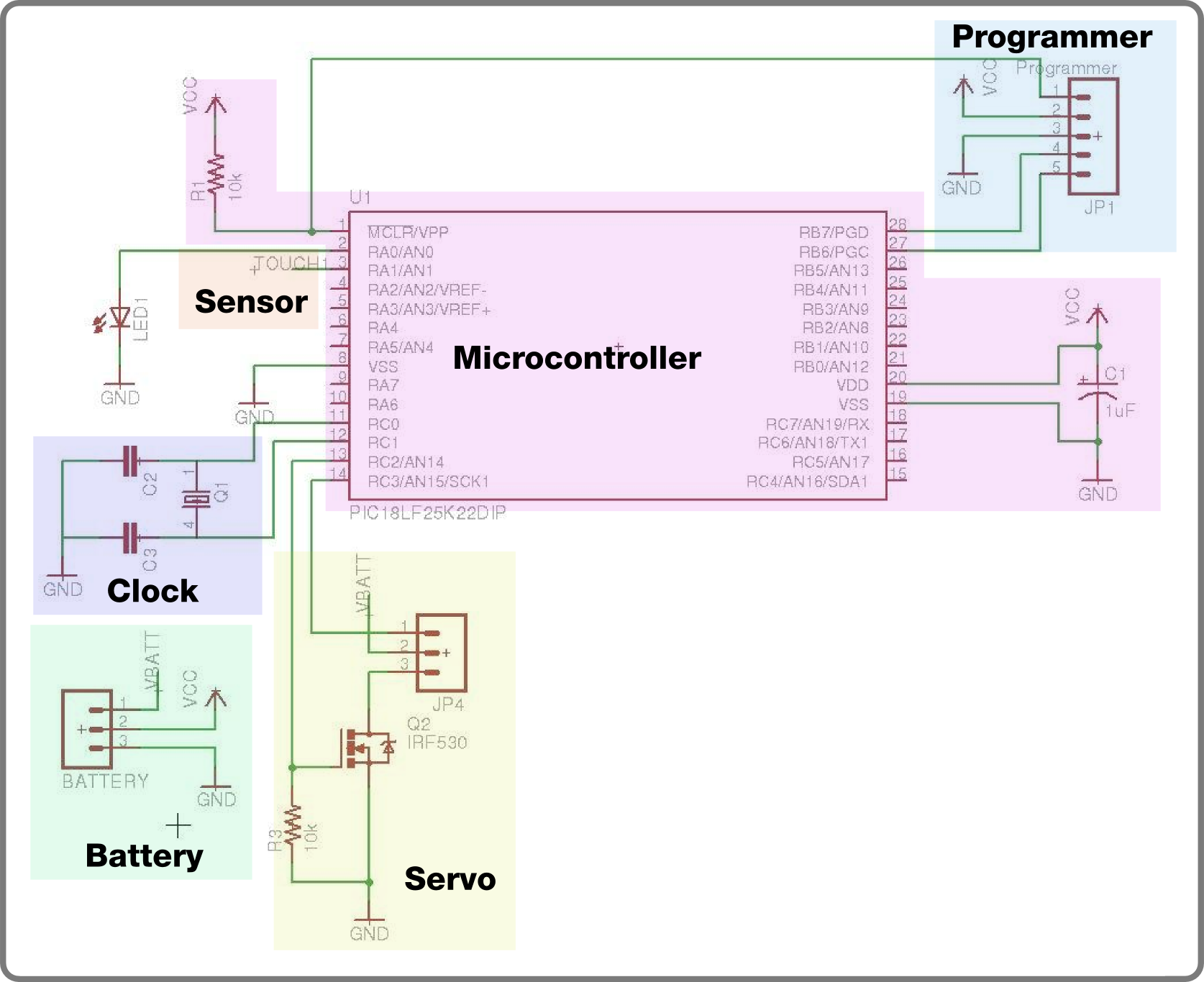 8051 microcontroller pdf download free