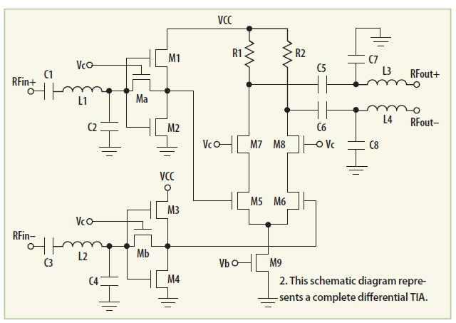 cmos yields uhf rfid transmitter - schematic