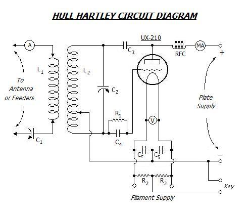 hartley - schematic