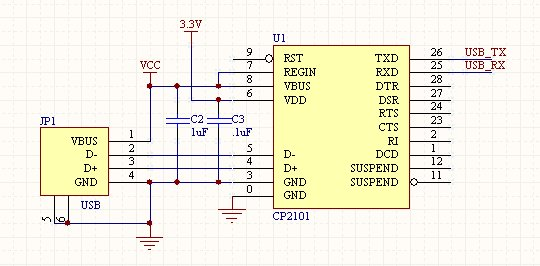 GPS USB Dev Board - schematic