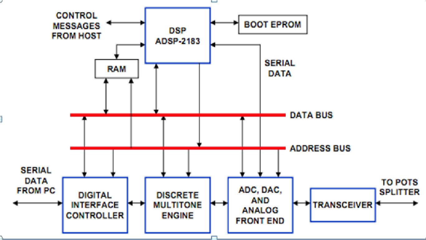 > circuits > sine wave generation with fast pwm mode 2525 l32334 - next.gr adsl splitter circuit diagram pdf #14