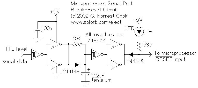 RS232 Reset for Microprocessor