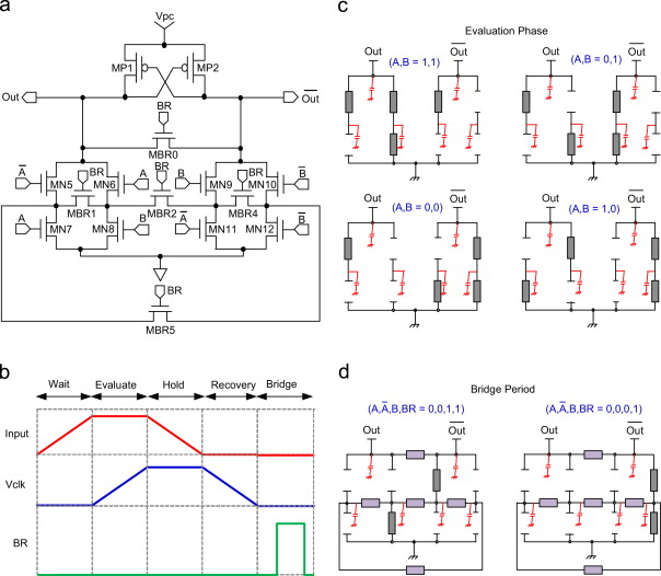 Charge-sharing symmetric adiabatic logic in countermeasure against power analysis at cell level - schematic